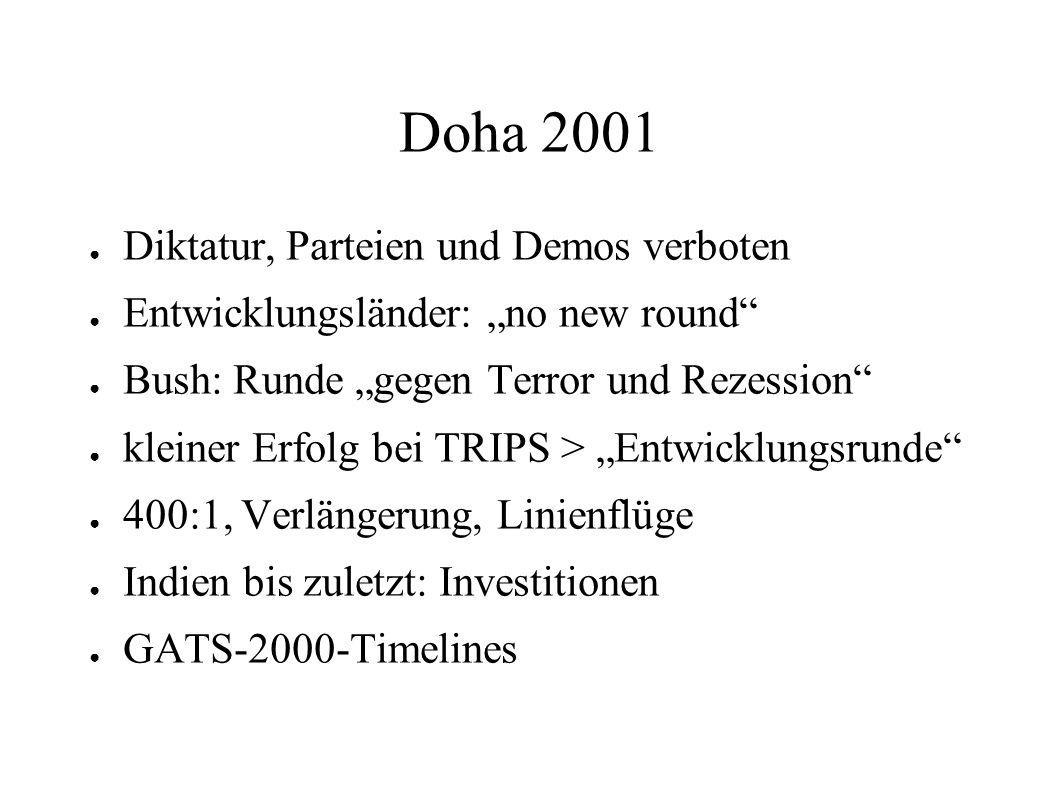 Doha 2001 Diktatur, Parteien und Demos verboten