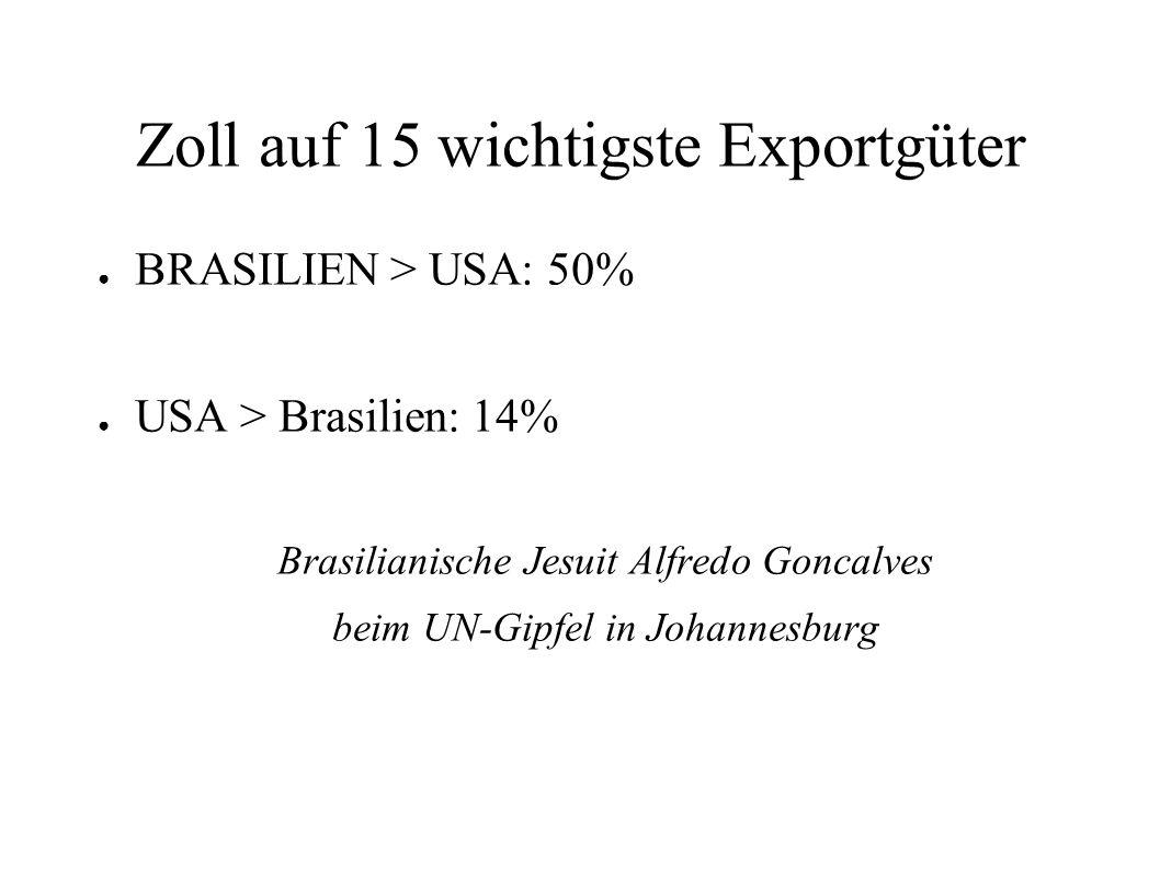 Zoll auf 15 wichtigste Exportgüter