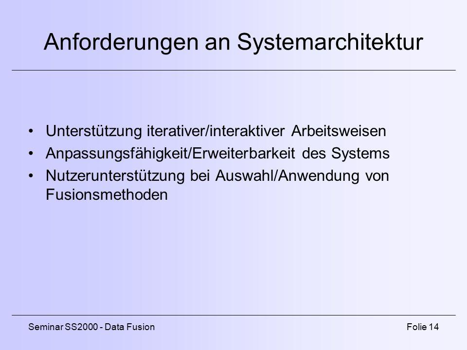 Anforderungen an Systemarchitektur