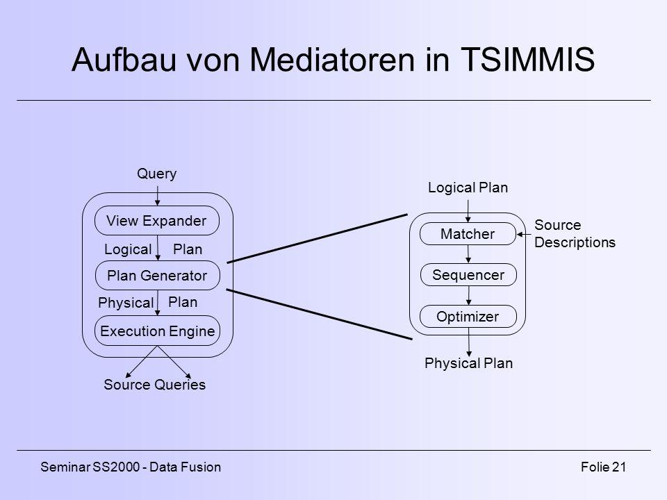 Aufbau von Mediatoren in TSIMMIS