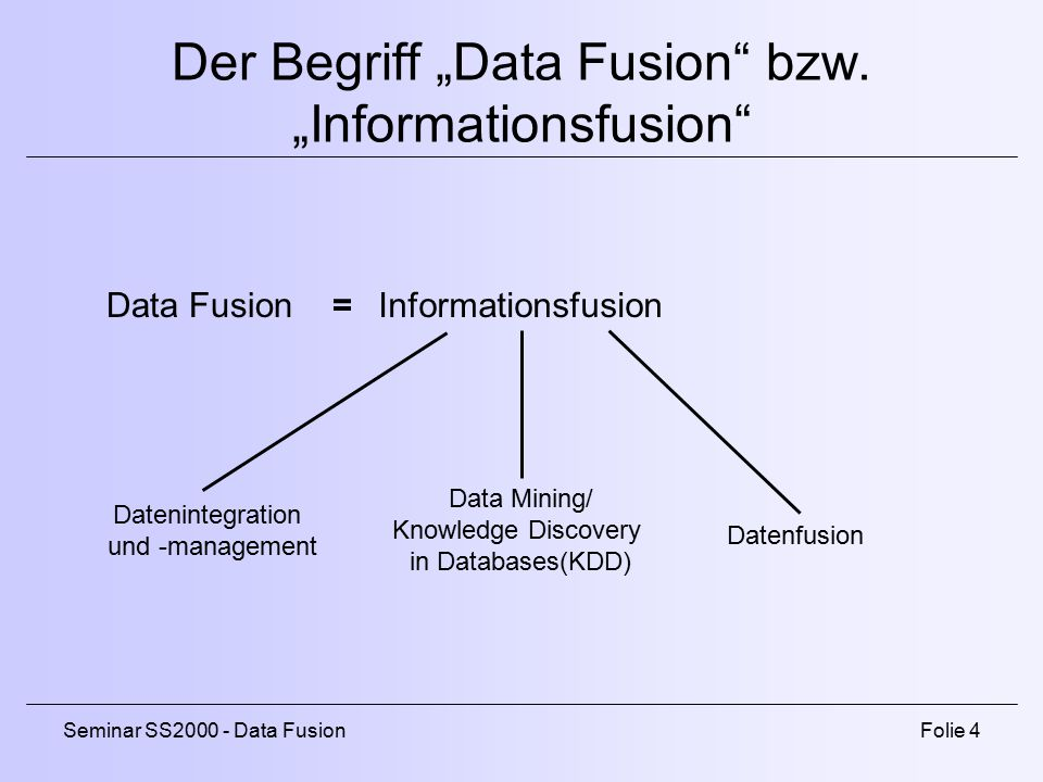 "Der Begriff ""Data Fusion bzw. ""Informationsfusion"