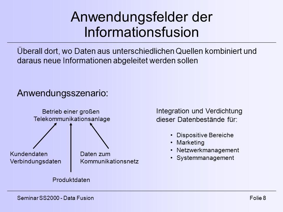 Anwendungsfelder der Informationsfusion