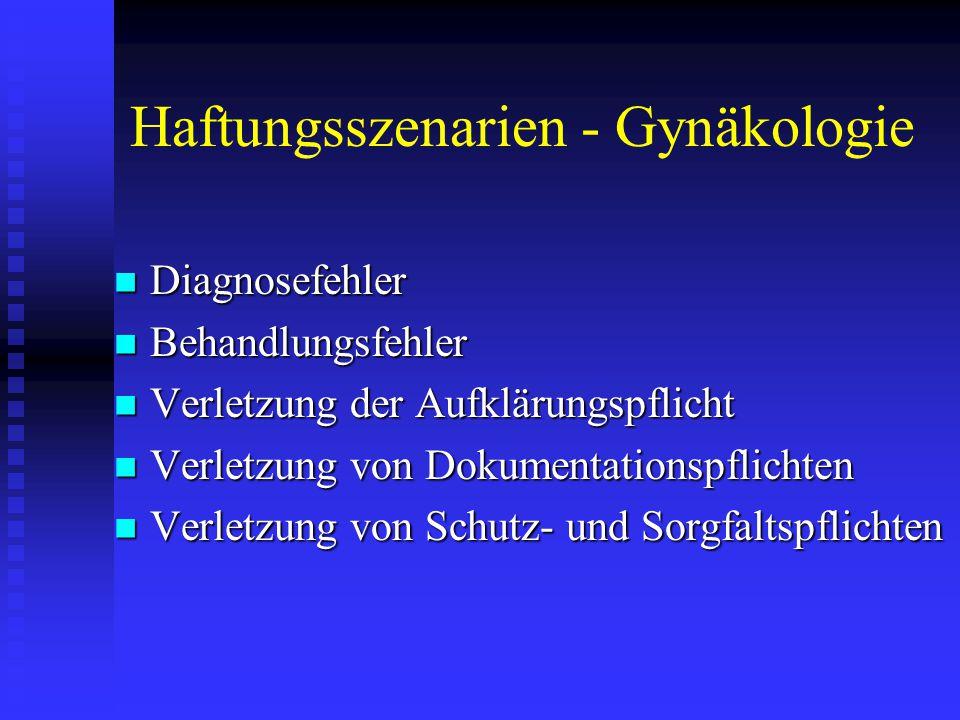 Haftungsszenarien - Gynäkologie