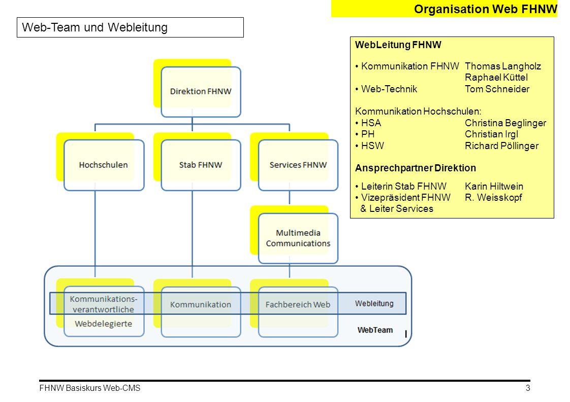 Web-Team und Webleitung