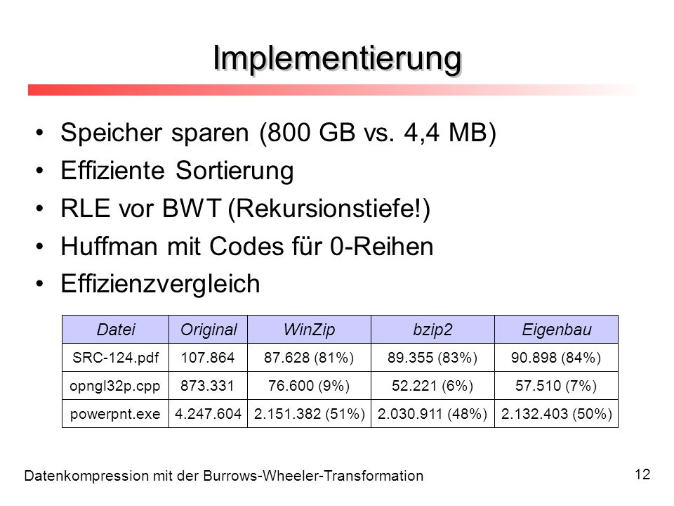 Implementierung Speicher sparen (800 GB vs. 4,4 MB)