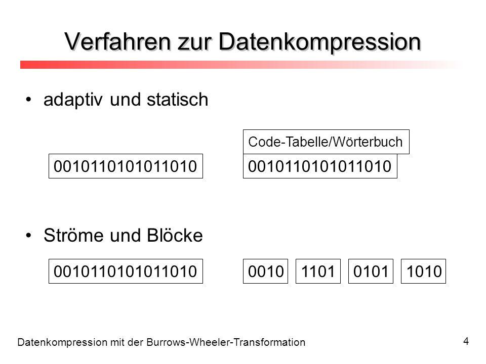 Verfahren zur Datenkompression