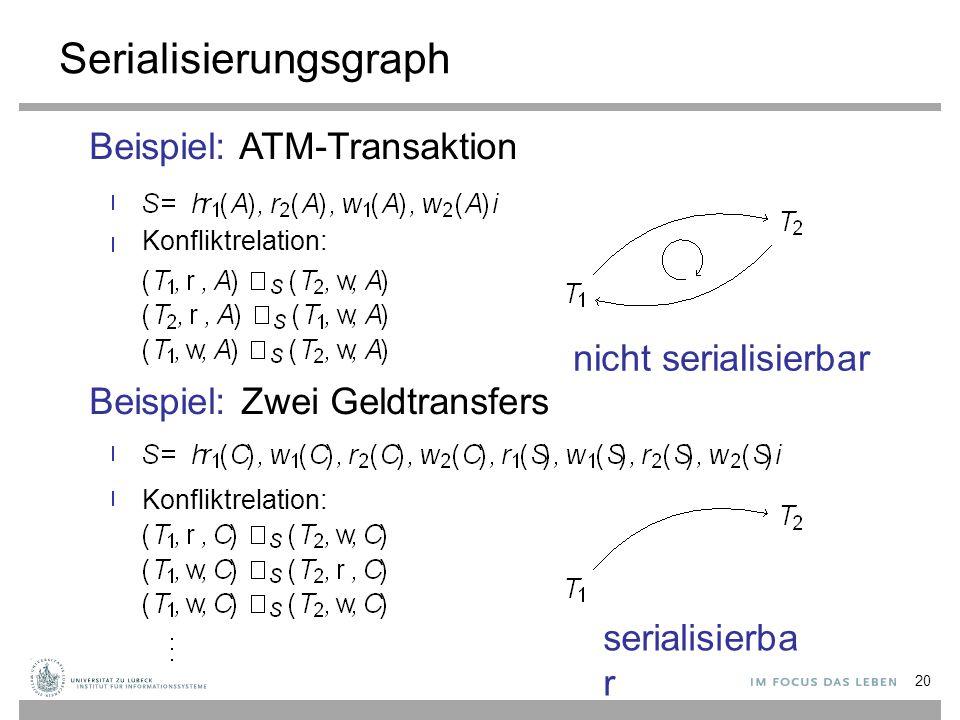 Serialisierungsgraph