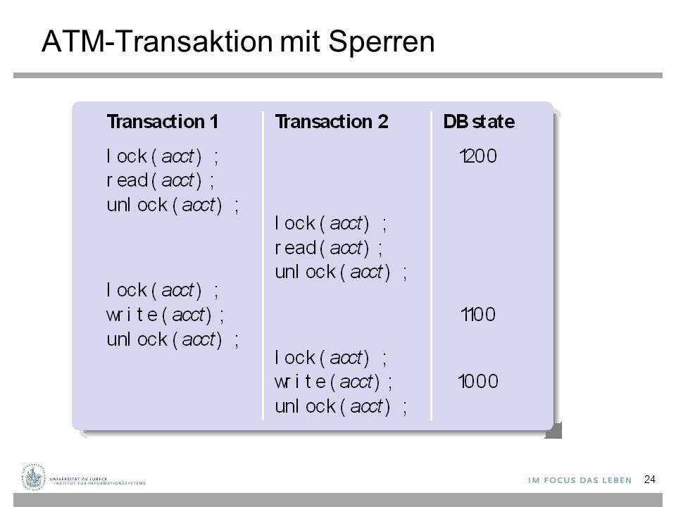 ATM-Transaktion mit Sperren