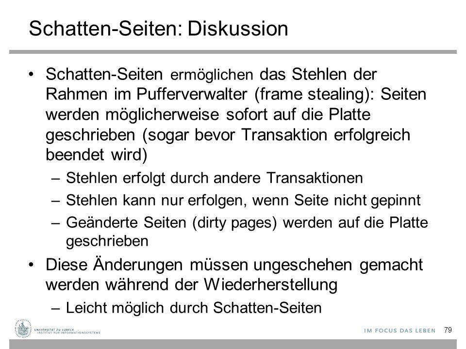 Schatten-Seiten: Diskussion