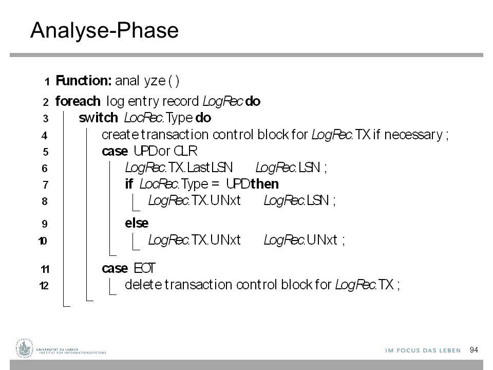 Analyse-Phase