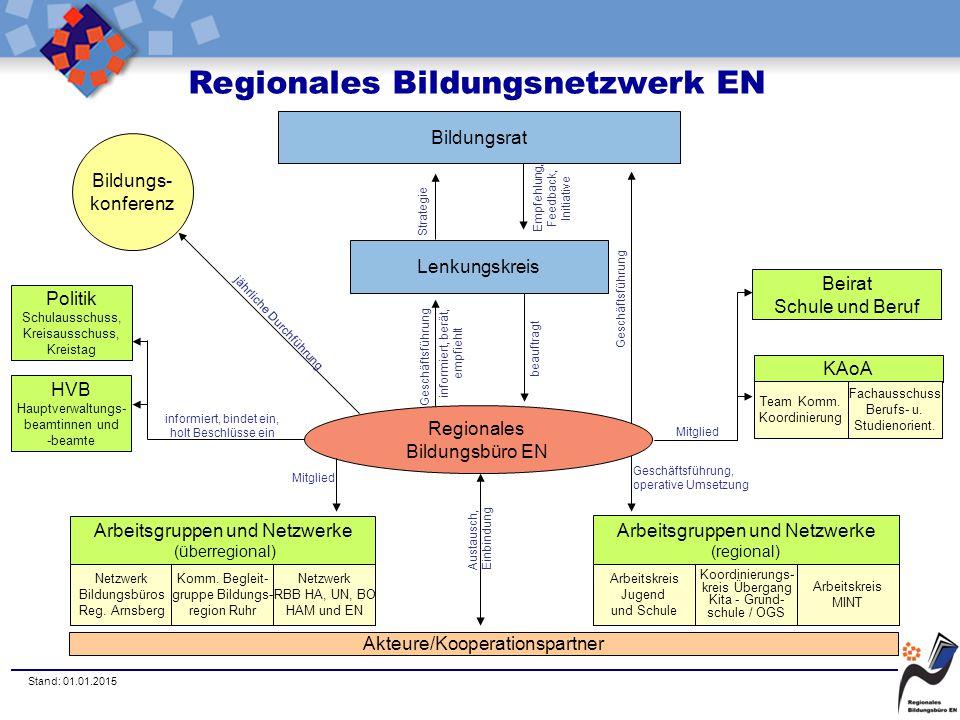 Regionales Bildungsnetzwerk EN