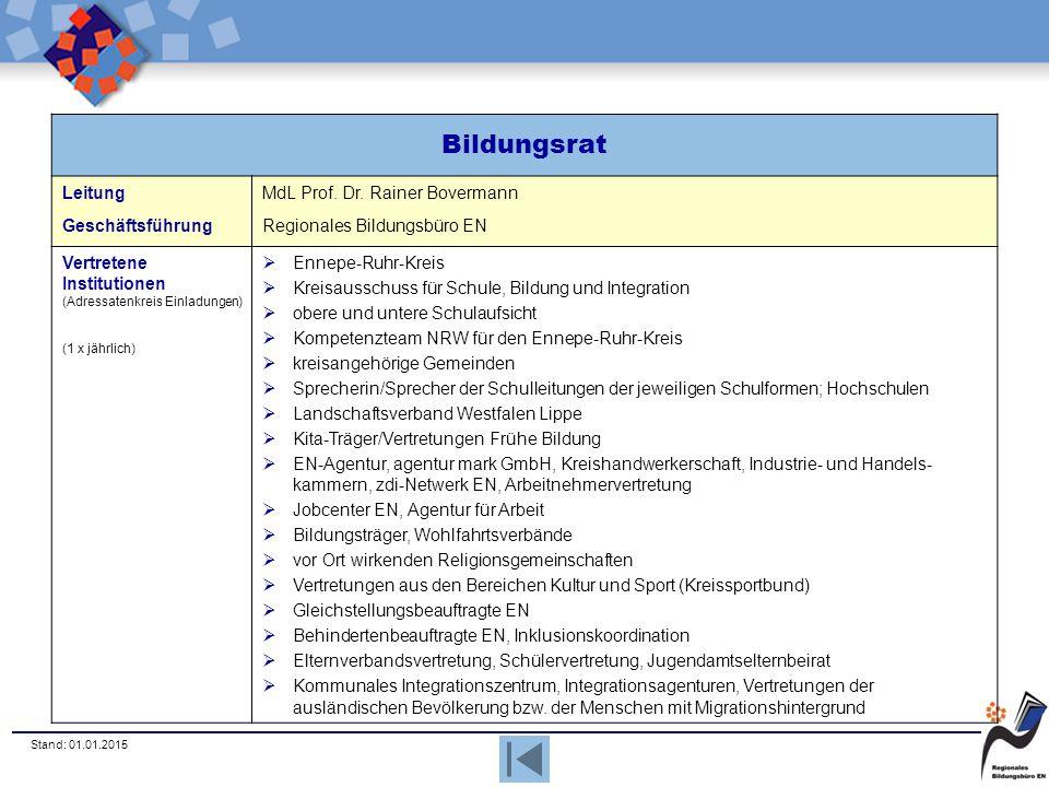 Bildungsrat Leitung Geschäftsführung MdL Prof. Dr. Rainer Bovermann