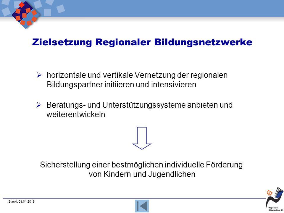 Zielsetzung Regionaler Bildungsnetzwerke