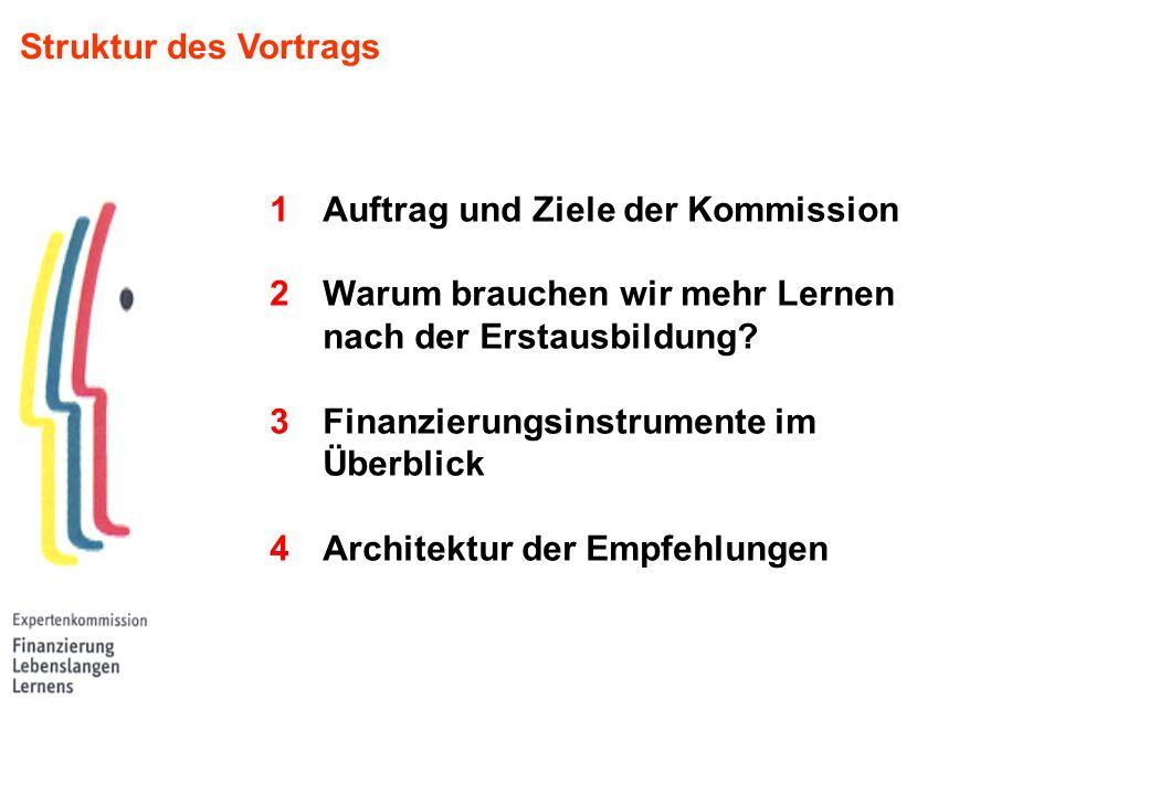 Struktur des Vortrags 1 Auftrag und Ziele der Kommission. 2 Warum brauchen wir mehr Lernen nach der Erstausbildung