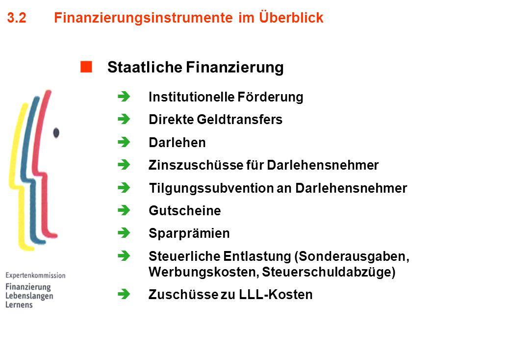 Staatliche Finanzierung