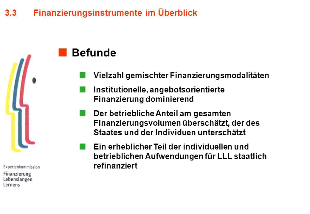 3.3 Finanzierungsinstrumente im Überblick