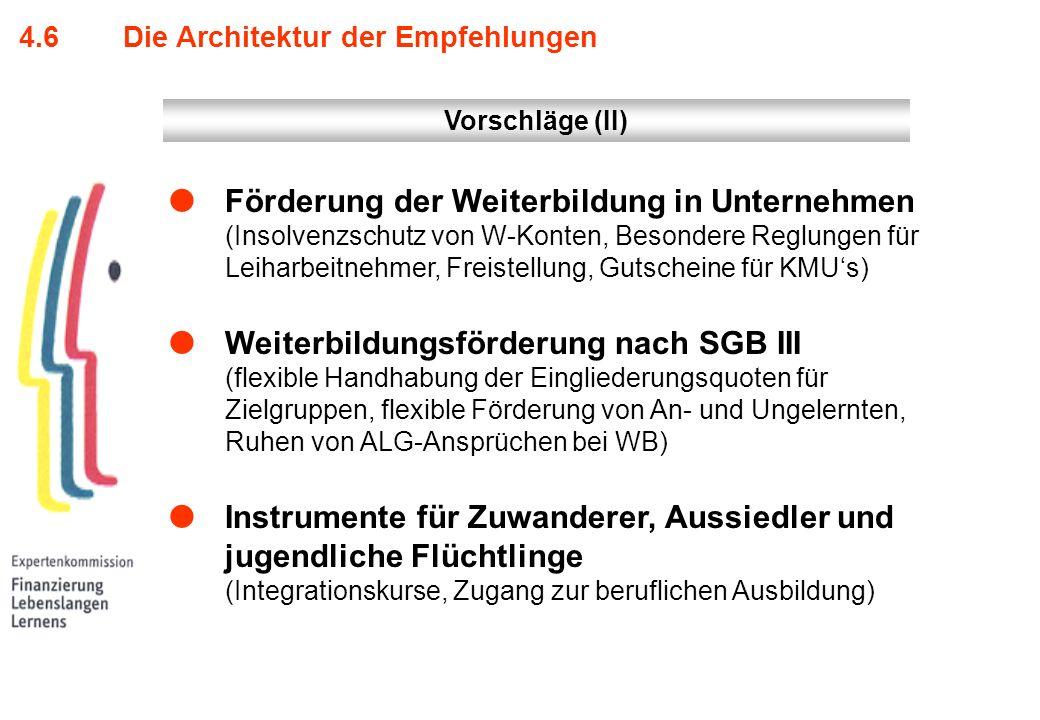 4.6 Die Architektur der Empfehlungen