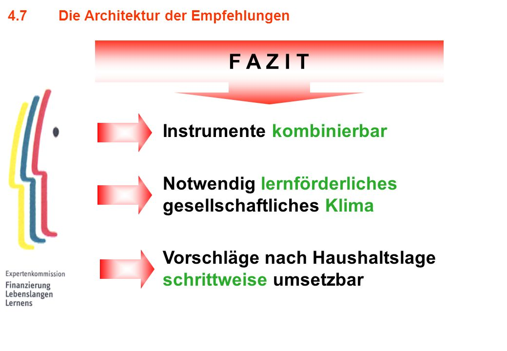 F A Z I T Instrumente kombinierbar