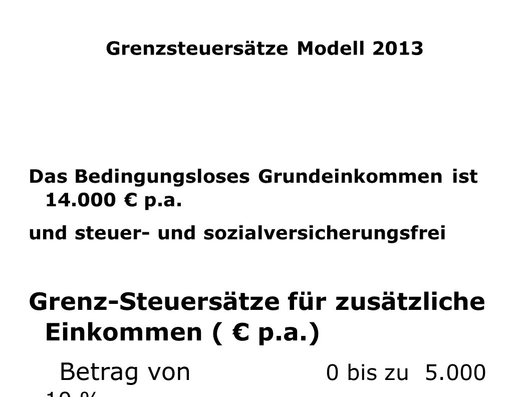Grenzsteuersätze Modell 2013