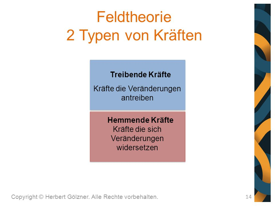 Feldtheorie 2 Typen von Kräften