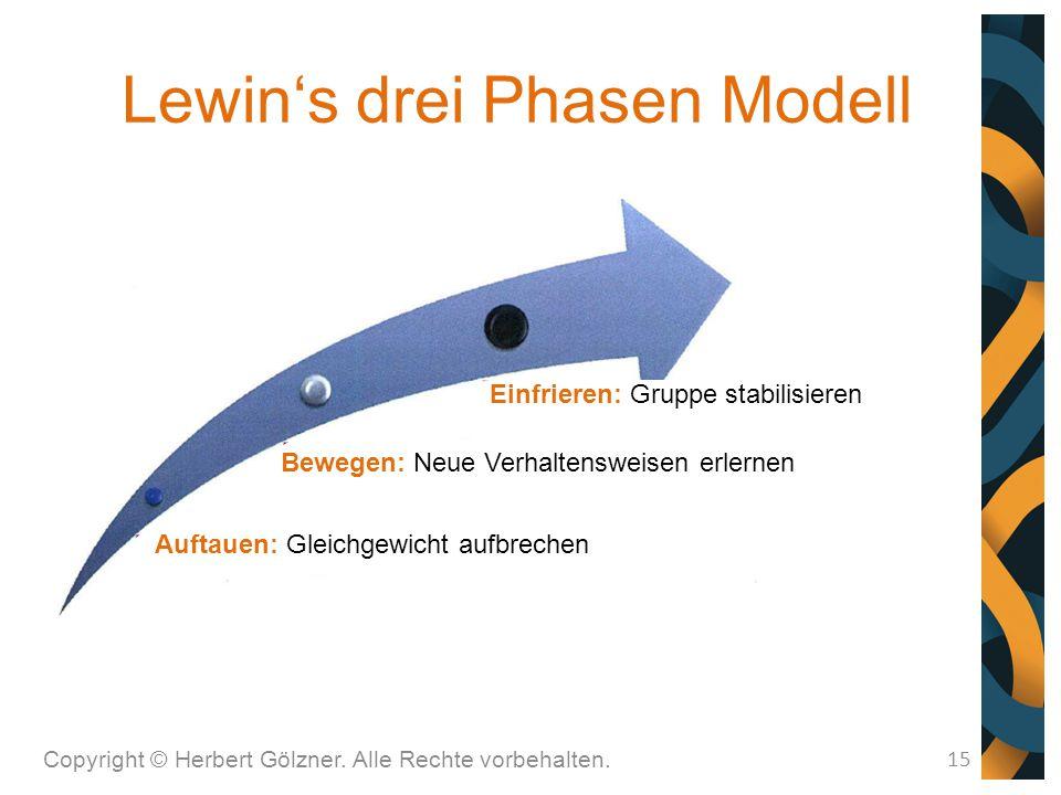 Lewin's drei Phasen Modell