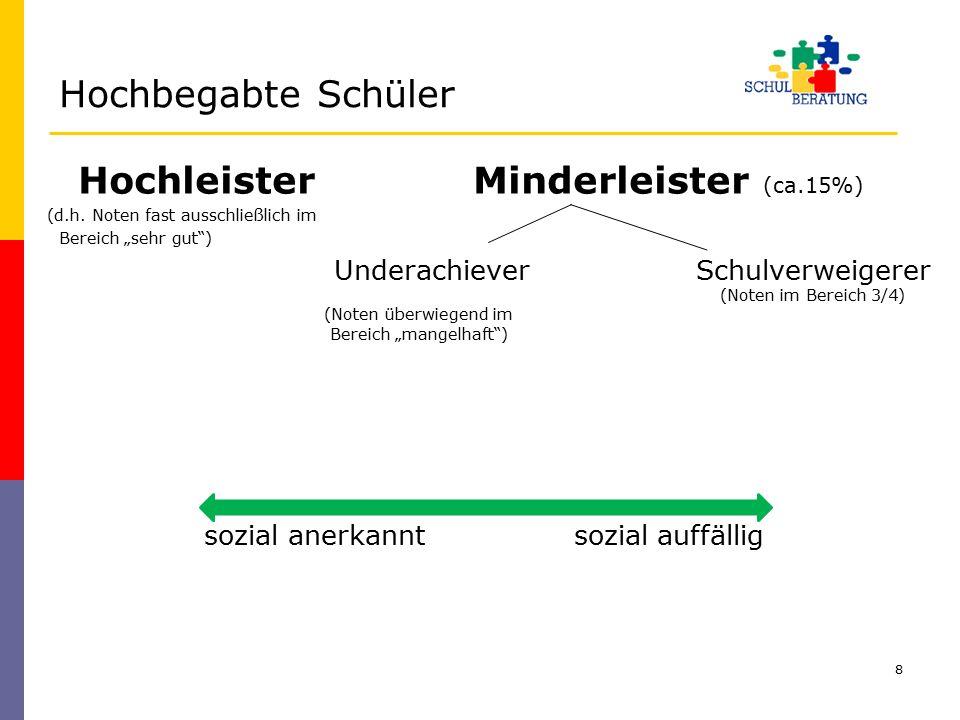 sozial anerkannt sozial auffällig