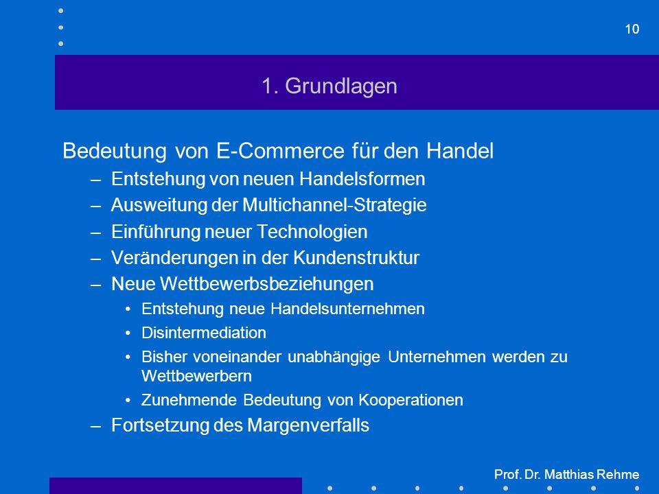 Bedeutung von E-Commerce für den Handel