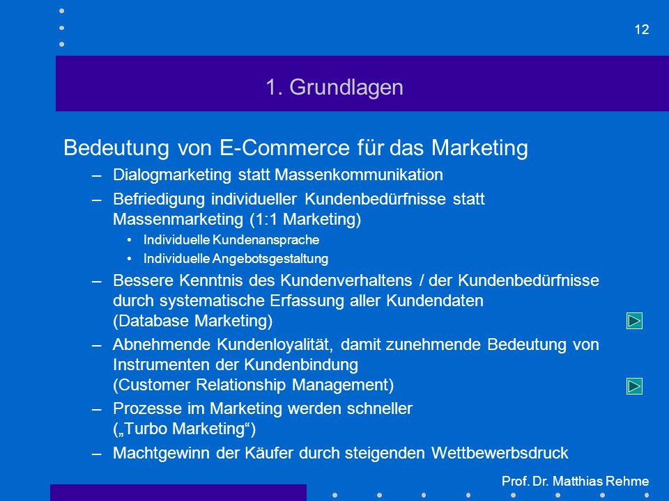 Bedeutung von E-Commerce für das Marketing