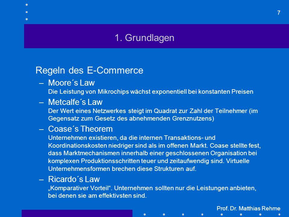 1. Grundlagen Regeln des E-Commerce