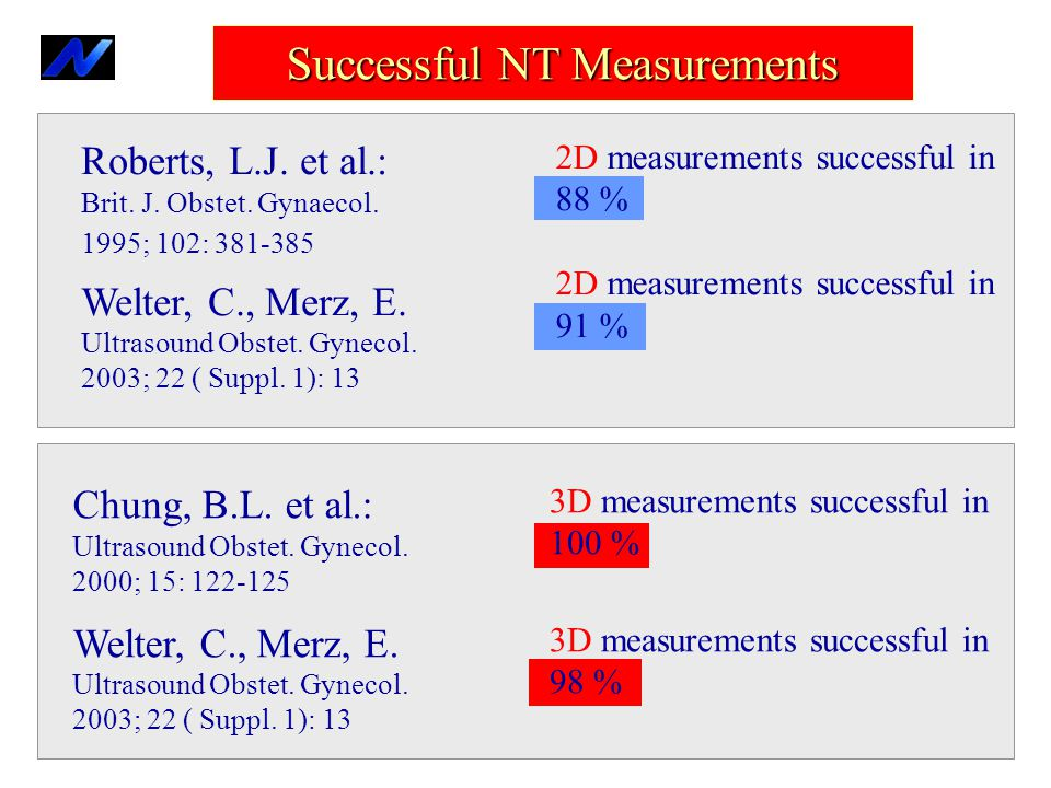 Successful NT Measurements