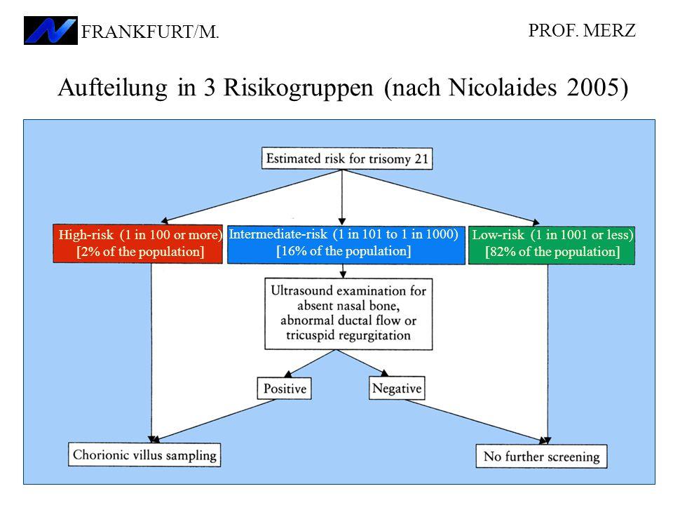 Aufteilung in 3 Risikogruppen (nach Nicolaides 2005)