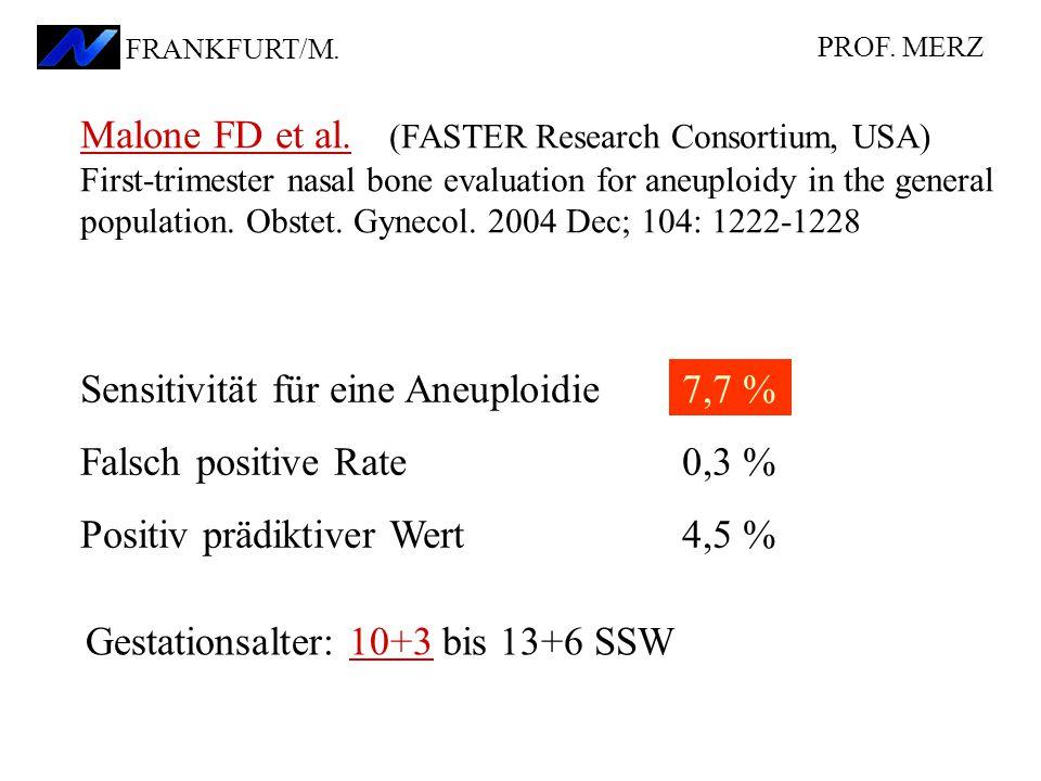 Sensitivität für eine Aneuploidie 7,7 % Falsch positive Rate 0,3 %