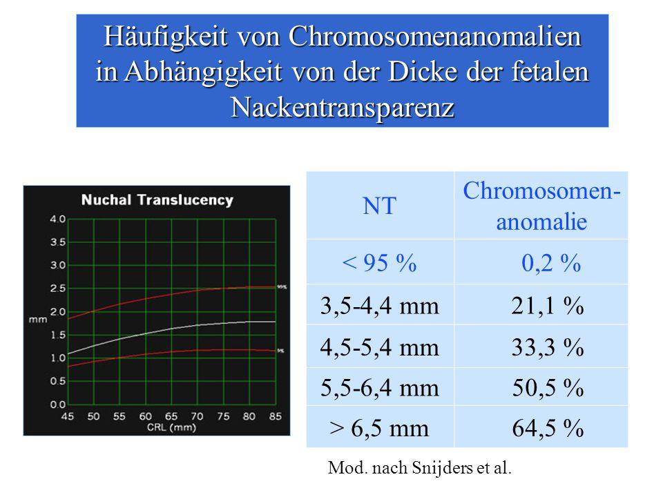 Chromosomen-anomalie