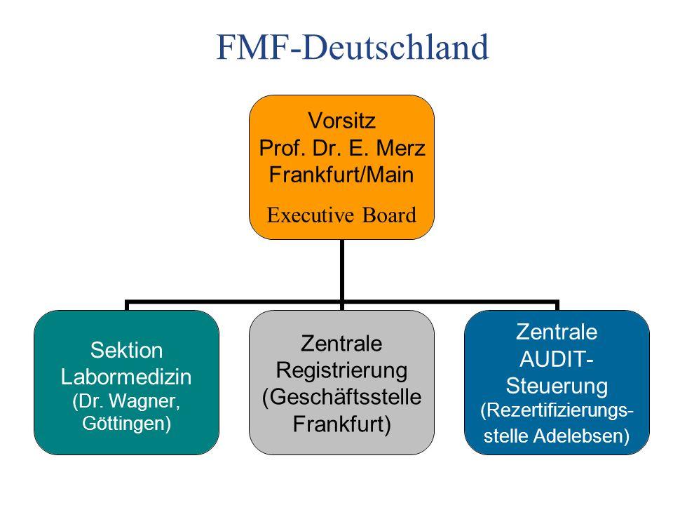 FMF-Deutschland