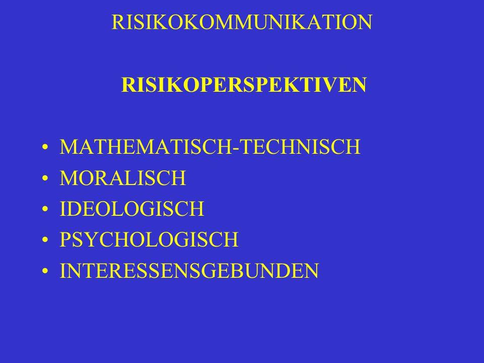 RISIKOKOMMUNIKATION RISIKOPERSPEKTIVEN. MATHEMATISCH-TECHNISCH. MORALISCH. IDEOLOGISCH. PSYCHOLOGISCH.