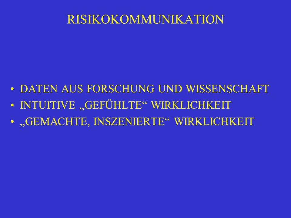 RISIKOKOMMUNIKATION DATEN AUS FORSCHUNG UND WISSENSCHAFT