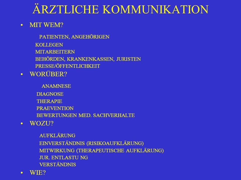 ÄRZTLICHE KOMMUNIKATION