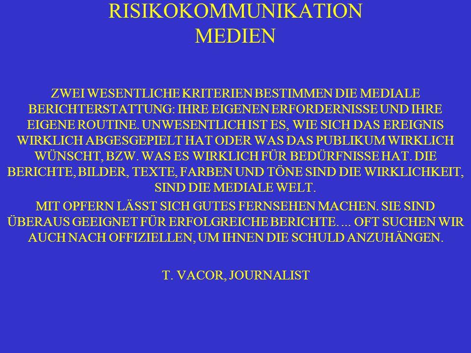 RISIKOKOMMUNIKATION MEDIEN