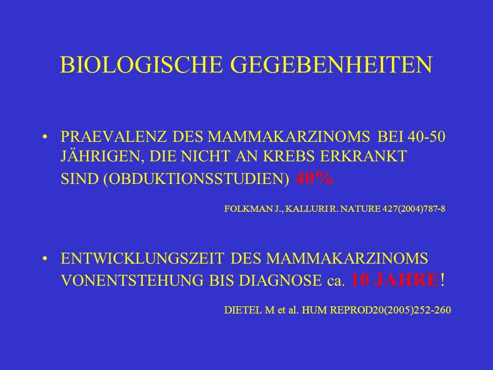 BIOLOGISCHE GEGEBENHEITEN