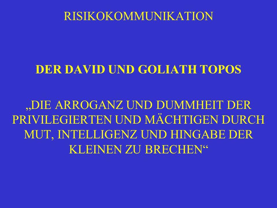 DER DAVID UND GOLIATH TOPOS