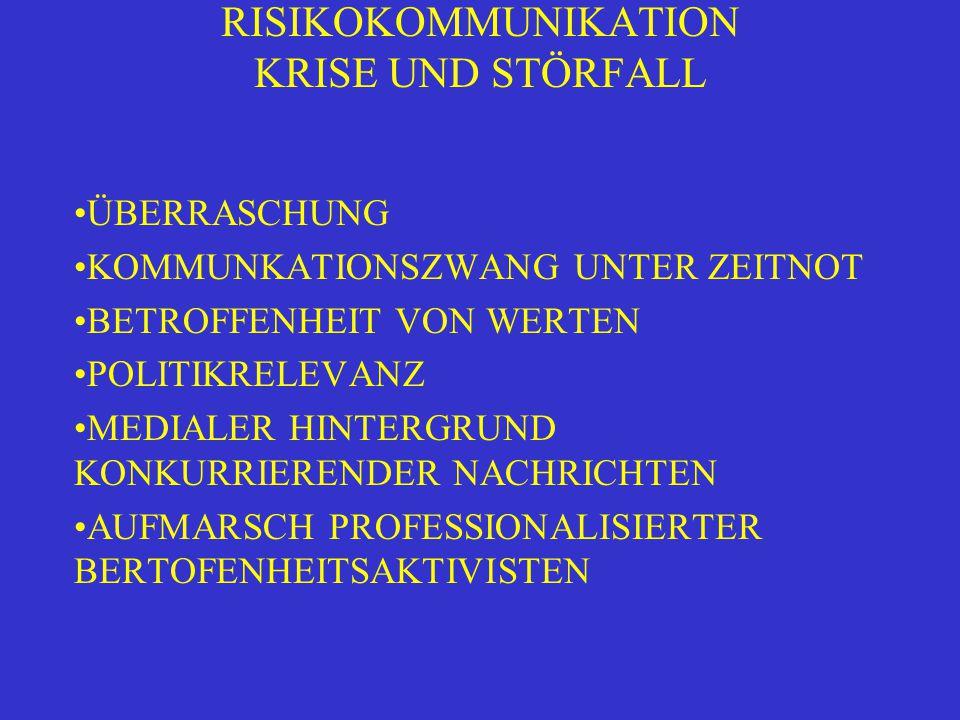 RISIKOKOMMUNIKATION KRISE UND STÖRFALL
