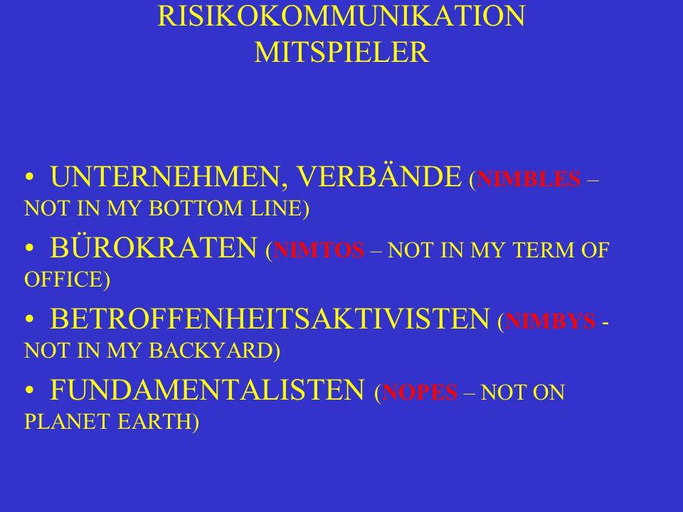 RISIKOKOMMUNIKATION MITSPIELER