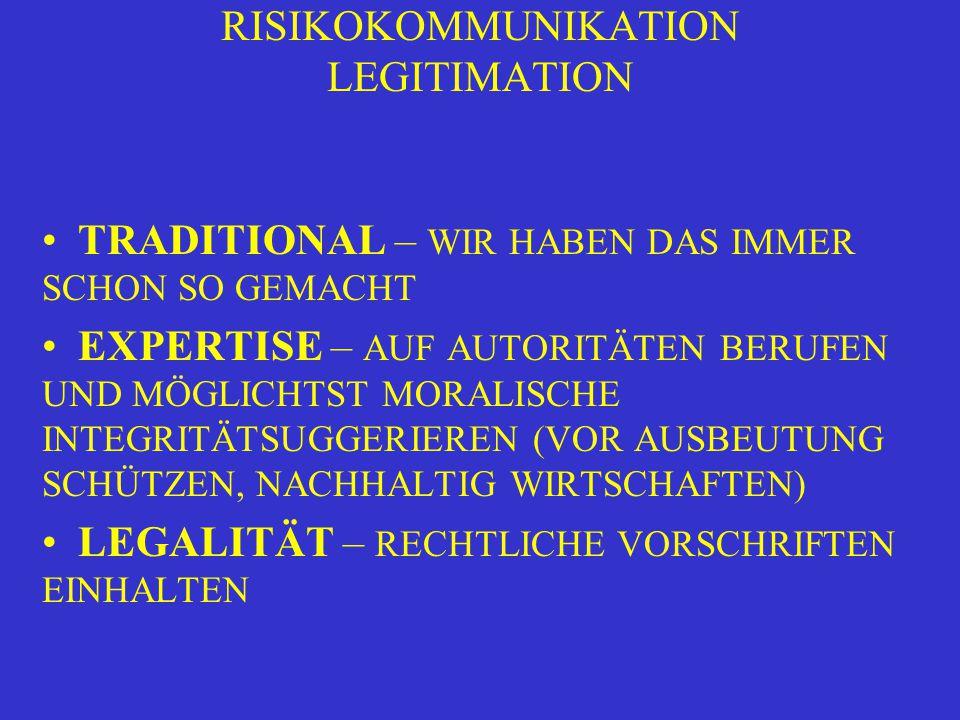 RISIKOKOMMUNIKATION LEGITIMATION