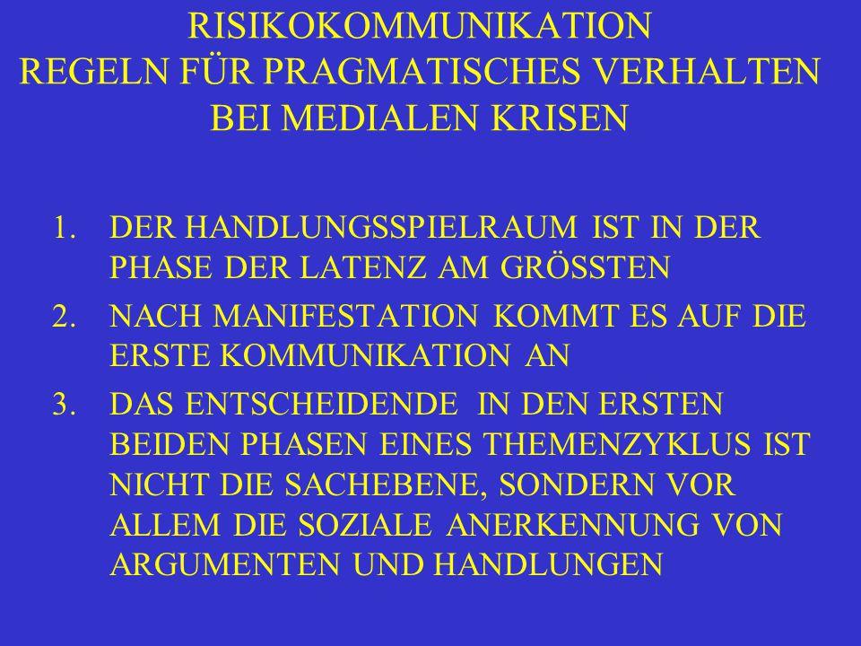 RISIKOKOMMUNIKATION REGELN FÜR PRAGMATISCHES VERHALTEN BEI MEDIALEN KRISEN