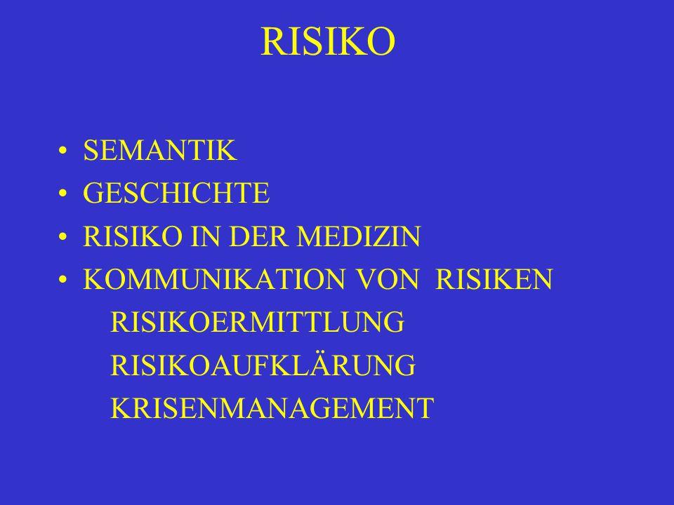 RISIKO SEMANTIK GESCHICHTE RISIKO IN DER MEDIZIN