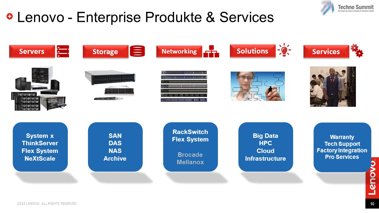 Lenovo - Enterprise Produkte & Services