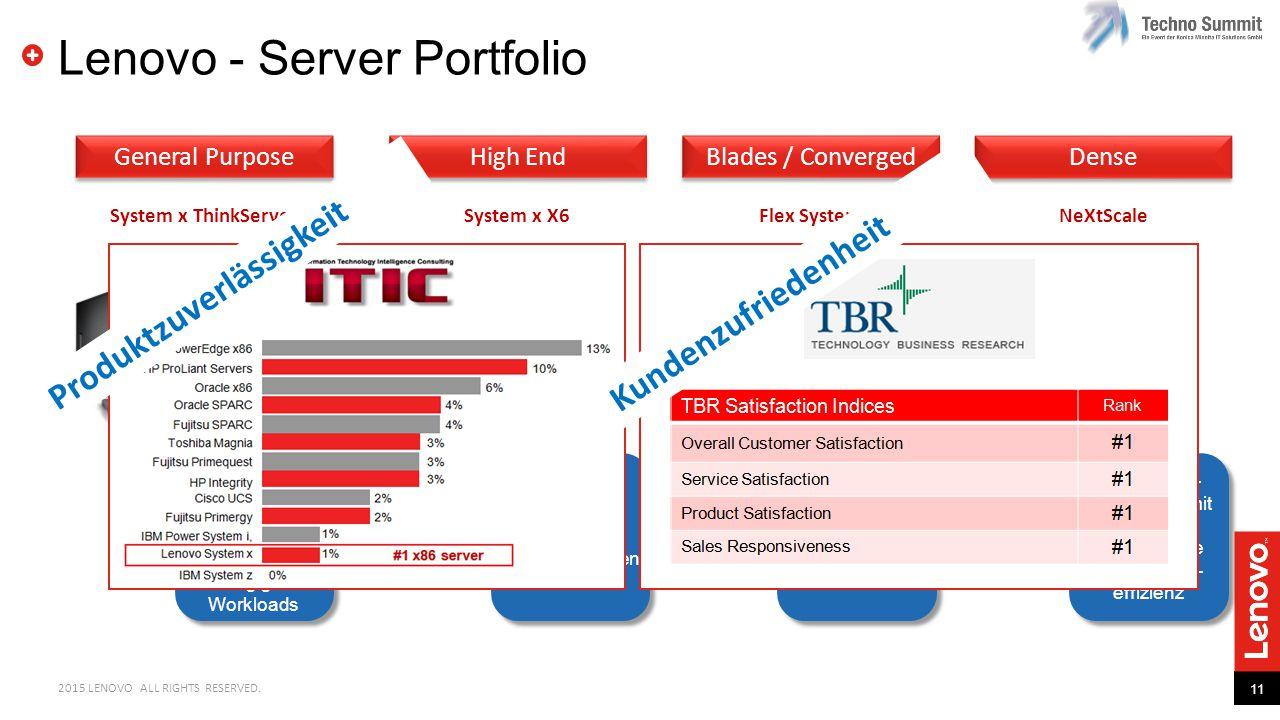 Lenovo - Server Portfolio