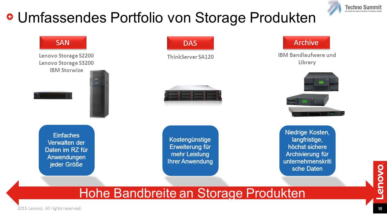 Umfassendes Portfolio von Storage Produkten