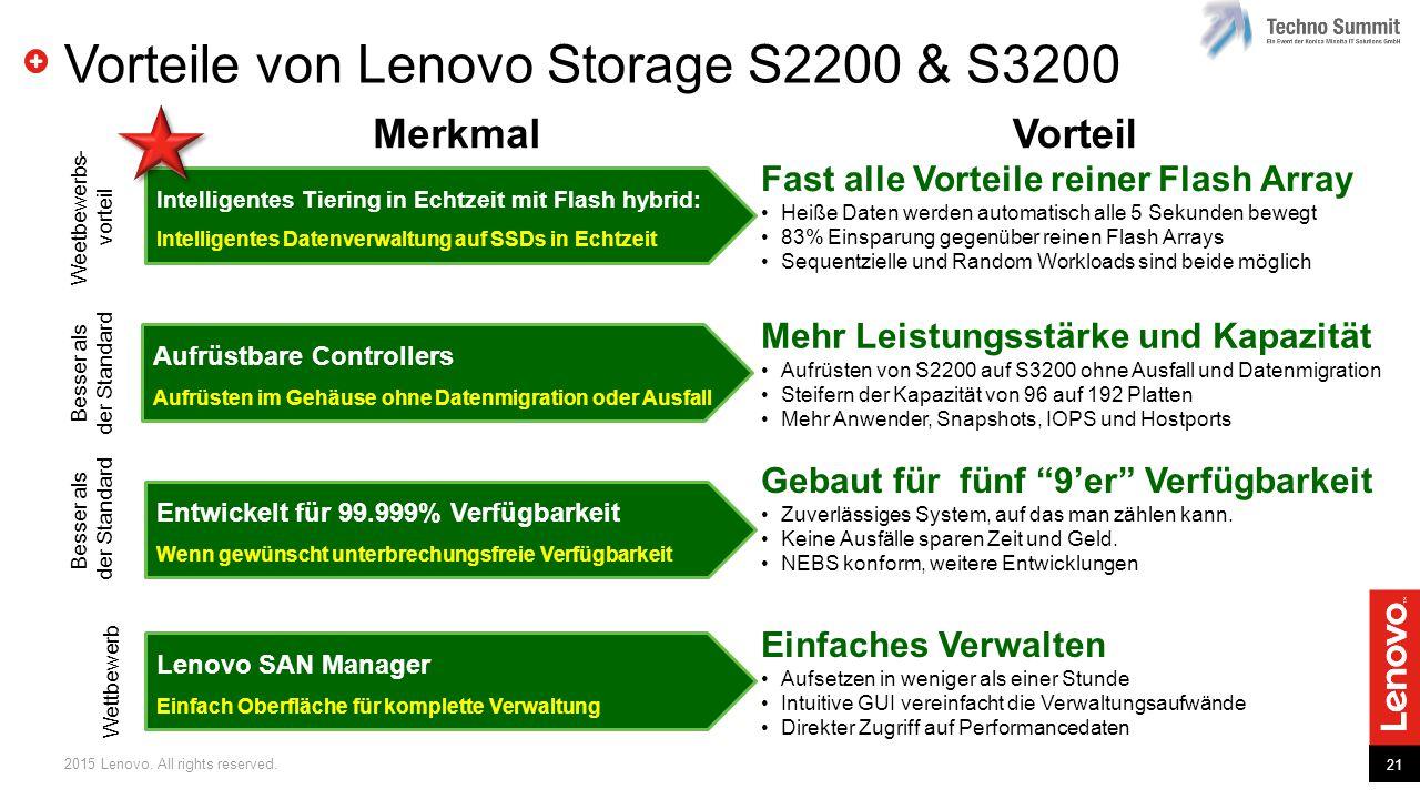 Vorteile von Lenovo Storage S2200 & S3200