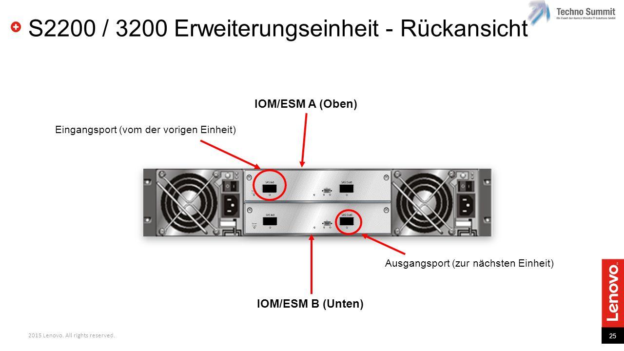 S2200 / 3200 Erweiterungseinheit - Rückansicht